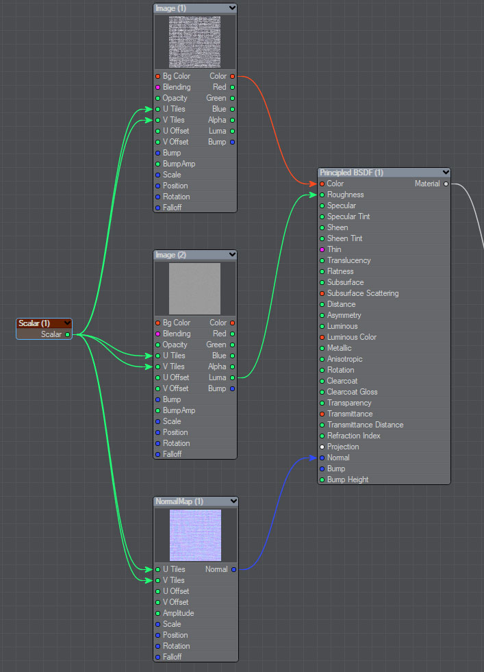 UVtiles_scalar.jpg